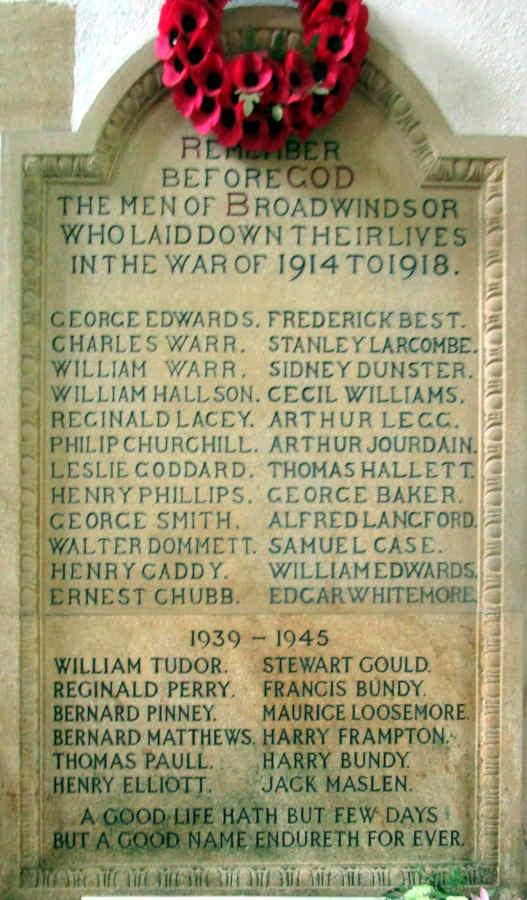 Names WW I and  WW II