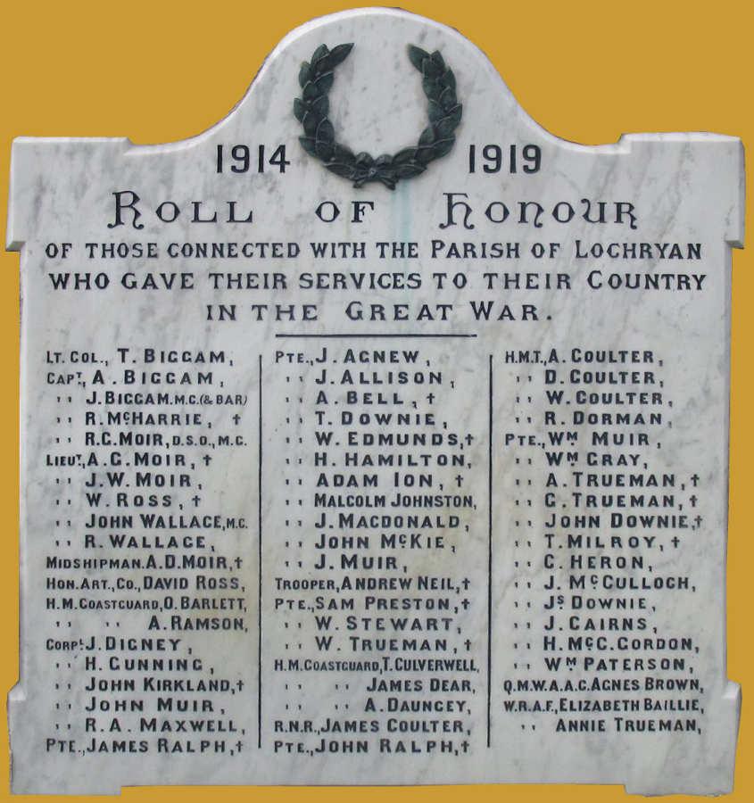 Names 1914-1919