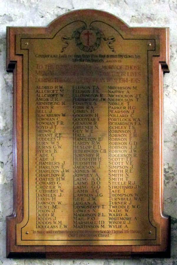 Inscription and Names WW I