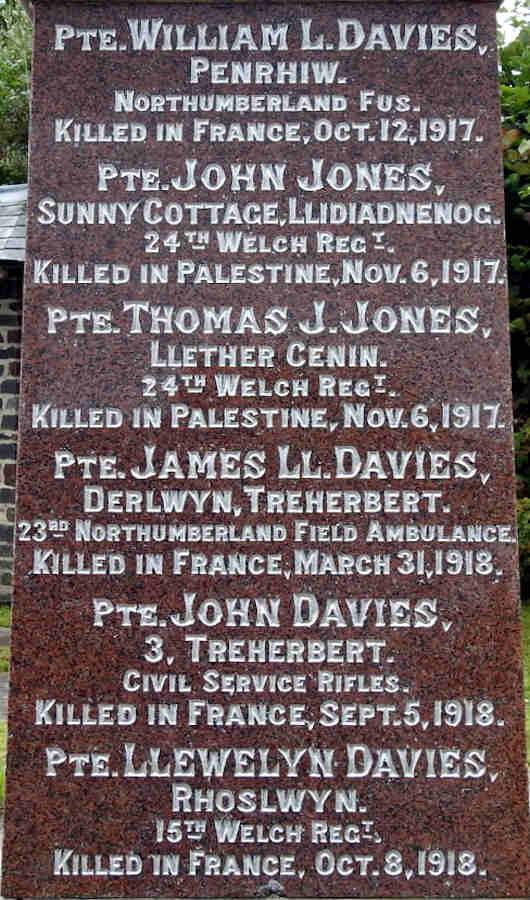 Names 1917/18