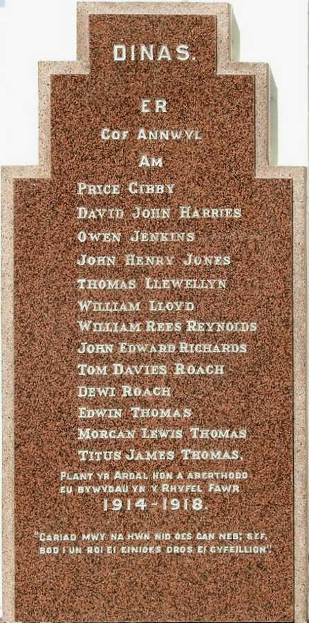 Names 1914-1918