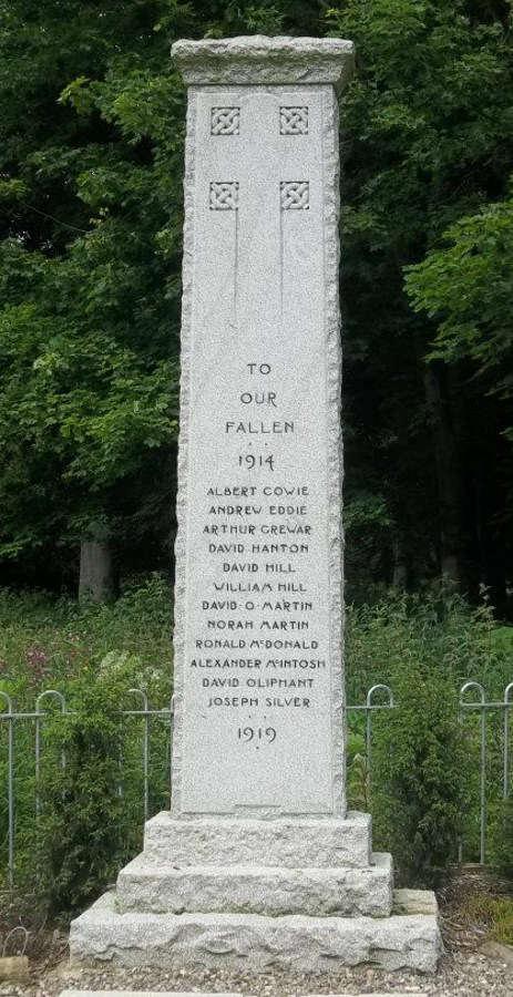 War Memorial WW I