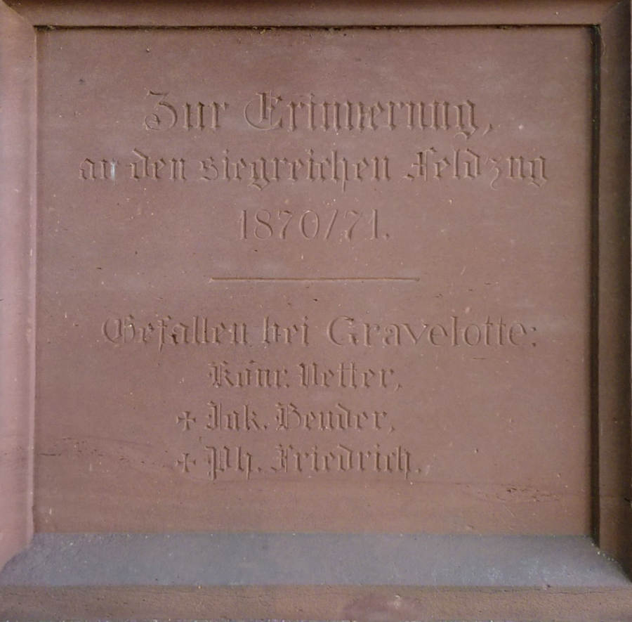 Names 1870/71