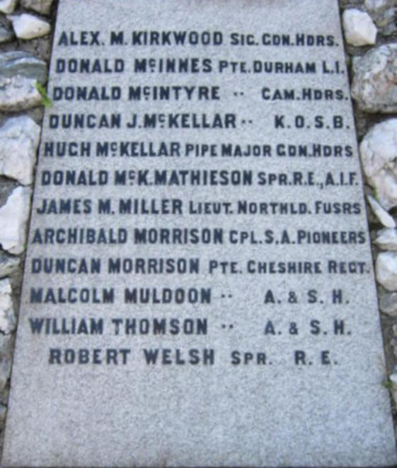 Names WW I