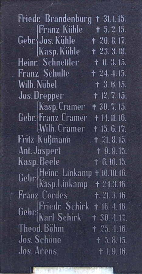 Names 1915-1916