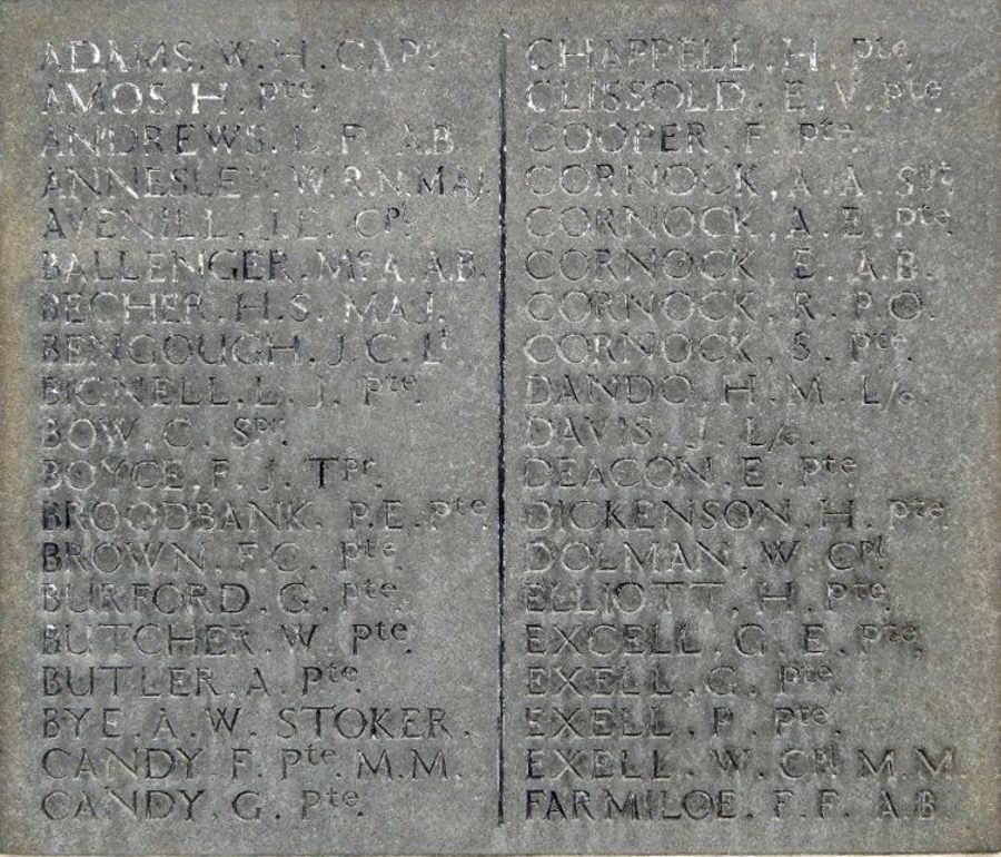 Names WW I, A - F