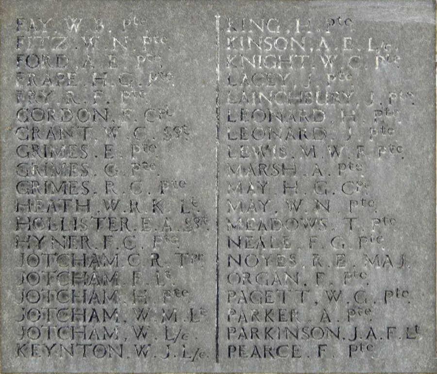 Names WW I, F - P