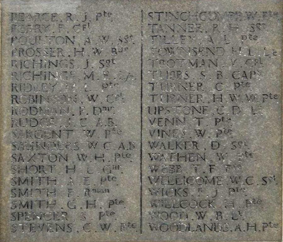 Names WW I, P-W